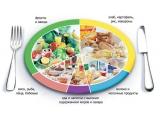 Анарион - иконка «питание» в Томилино